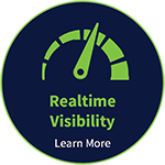 Realtime visibility of Accounts Payable processes